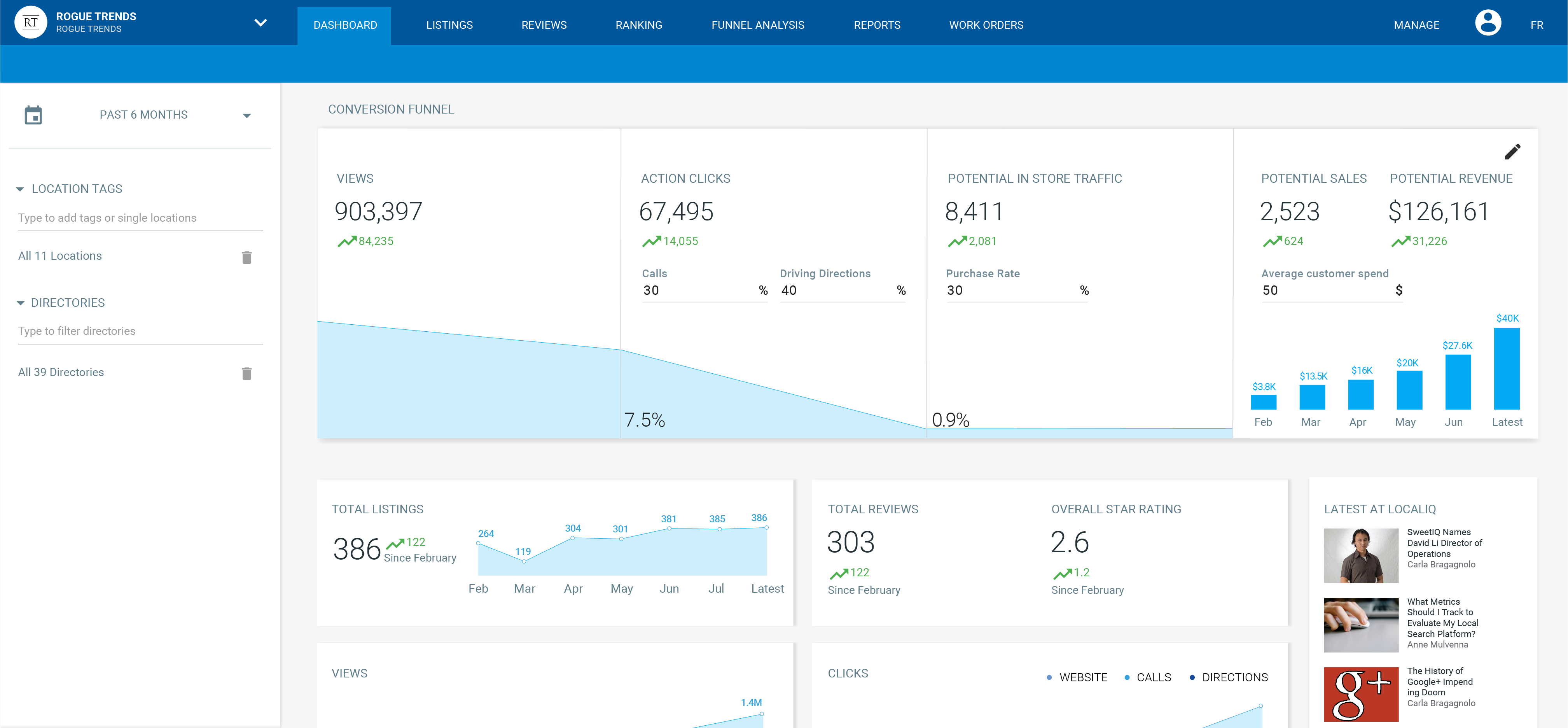 dashboard data analytics